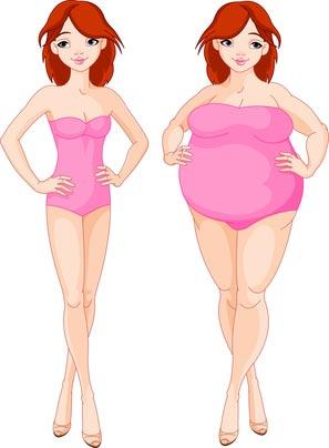 Миниатюра к статье Как быстро набрать вес